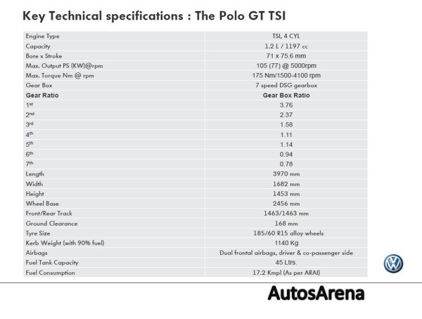 VW Polo GT specs