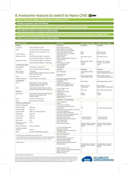 Brochure 2- Nano eMax Range