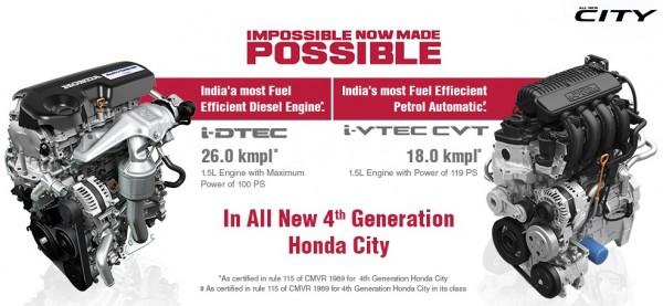 Honda City Mileage