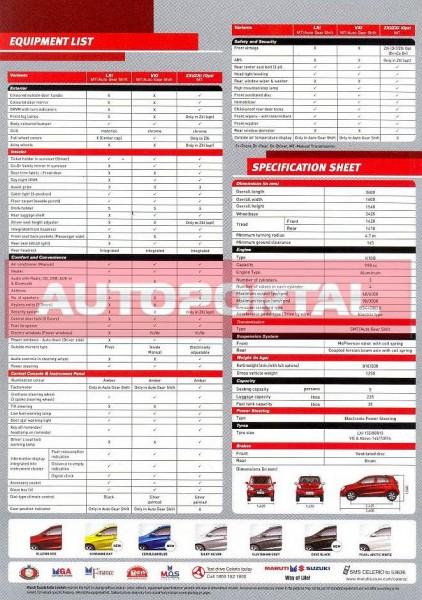 2014-Maruti-Suzuki-Celerio-Brochure-4