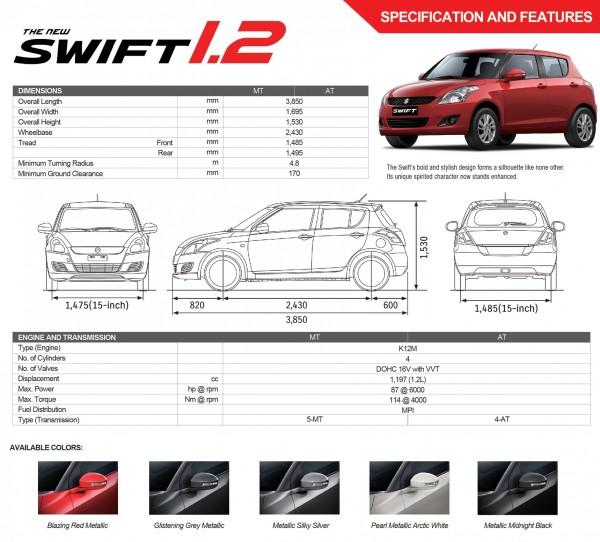 Suzuki Swift Gas Consumption