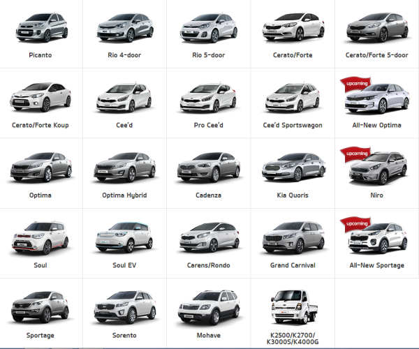 Kia model range globally 2016