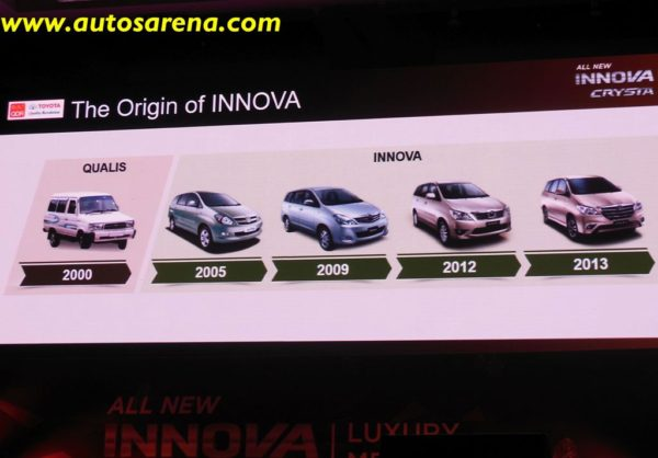 Origin of Innova