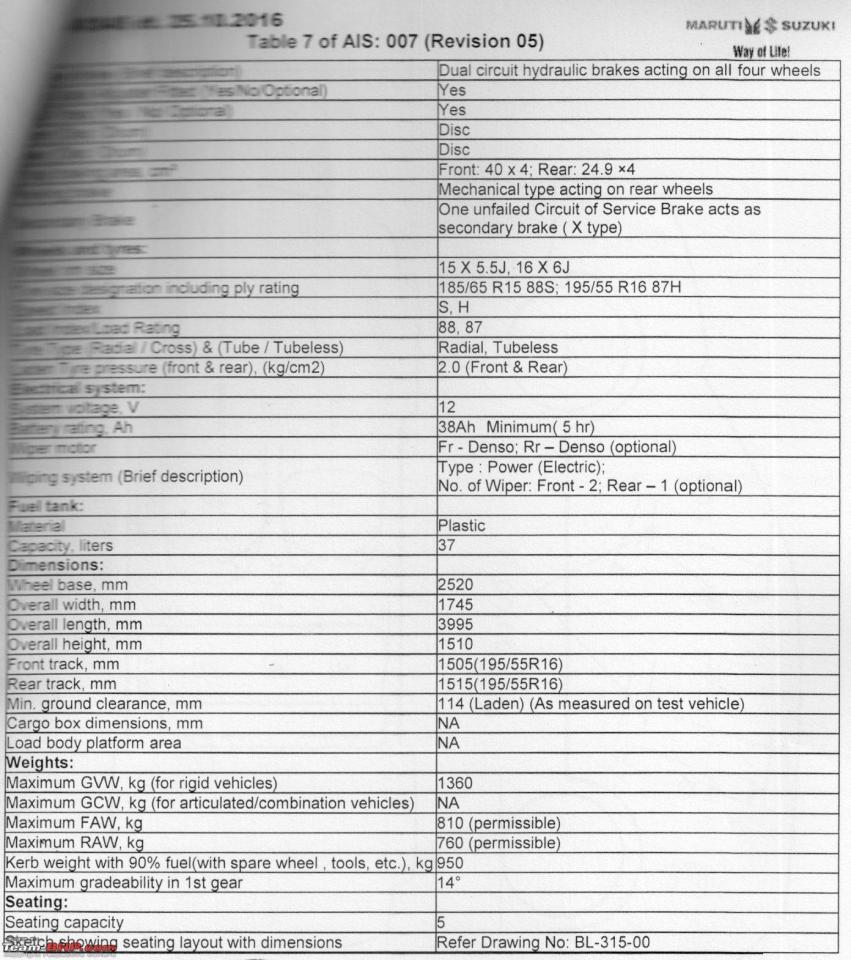 Marut Suzuki Baleno RS Specs 2
