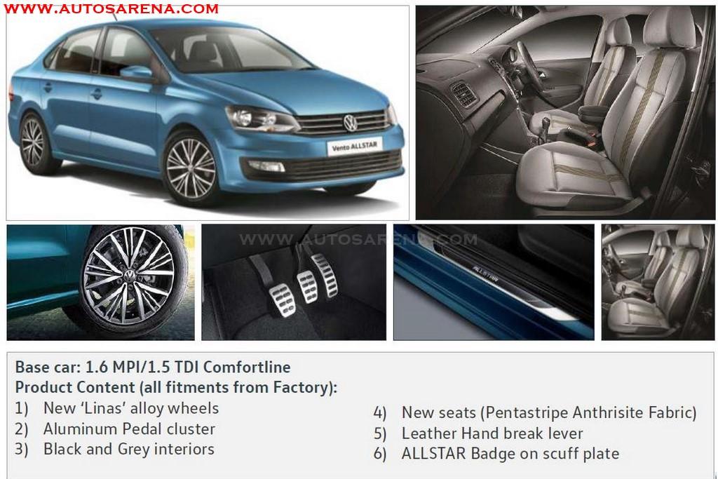 Volkswagen Vento All Star edition all details